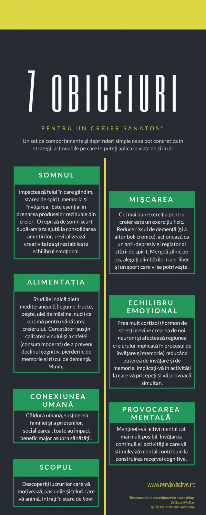 Infografic 7 Obiceiuri pentru un creier sanatos