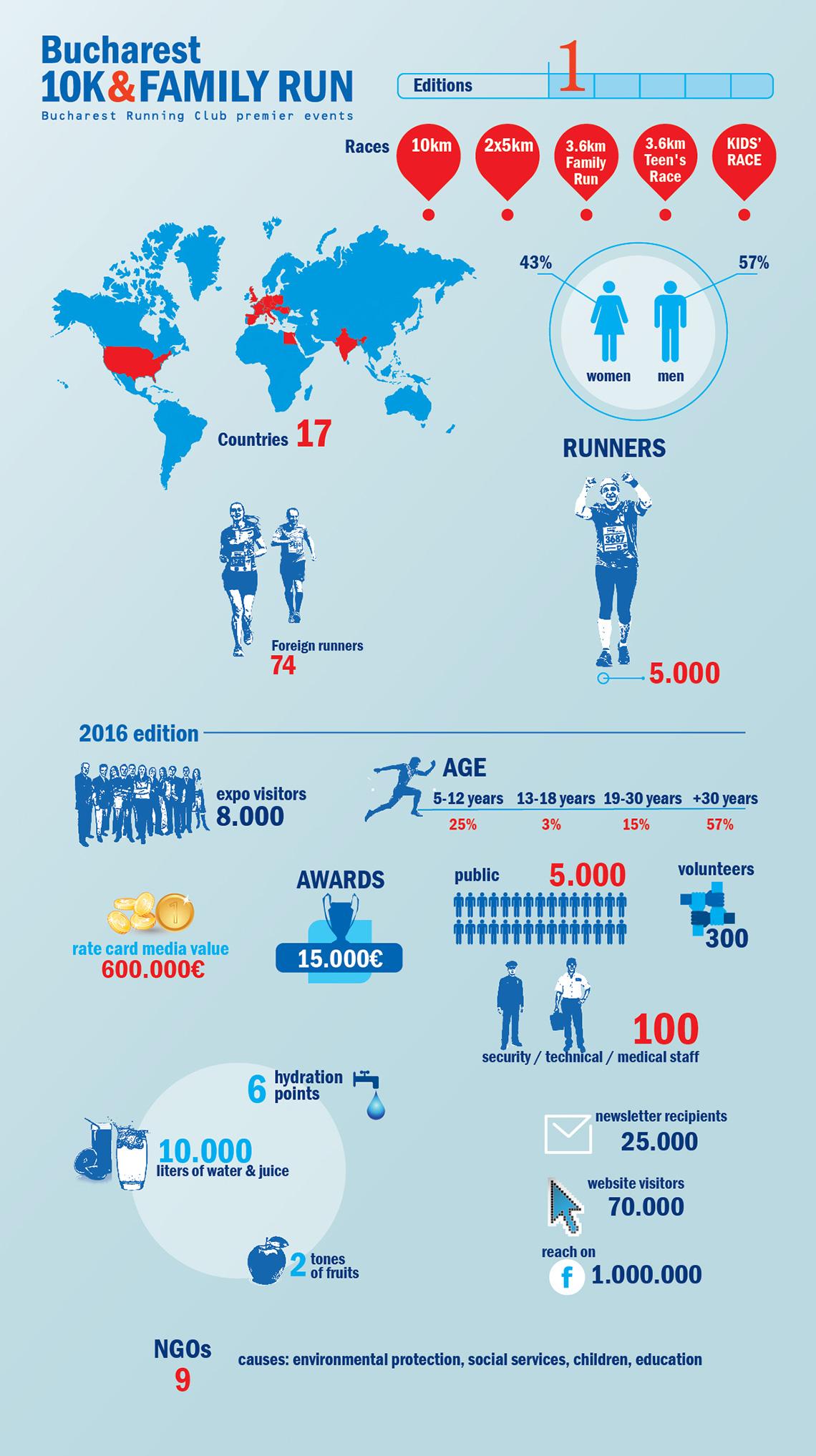 infographic 10K EN